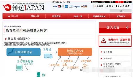 日本转运攻略:日本亚马逊海淘转运教程