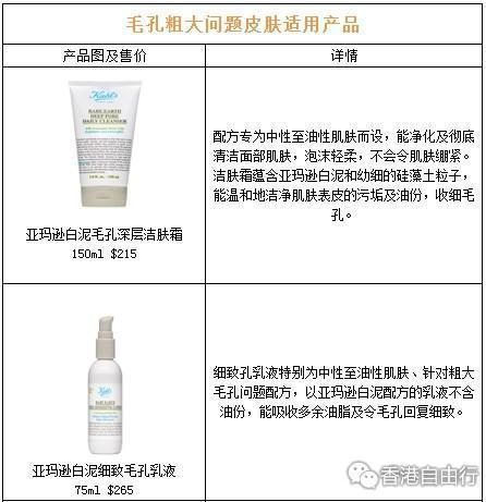 最全Kiehl's科颜氏产品功效及香港报价 香港必买(2)