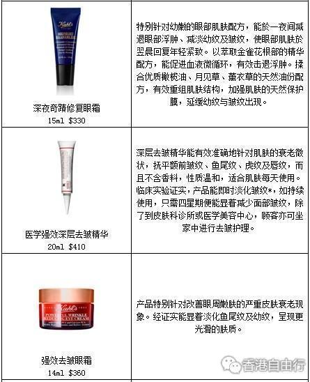 最全Kiehl's科颜氏产品功效及香港报价 香港必买(3)