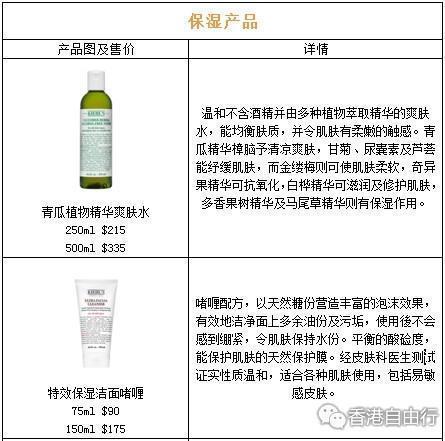 最全Kiehl's科颜氏产品功效及香港报价 香港必买(4)