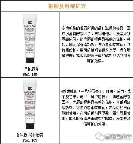 最全Kiehl's科颜氏产品功效及香港报价 香港必买(6)