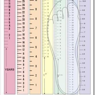 海淘鞋子尺码对比图 海淘鞋子尺码选择攻略