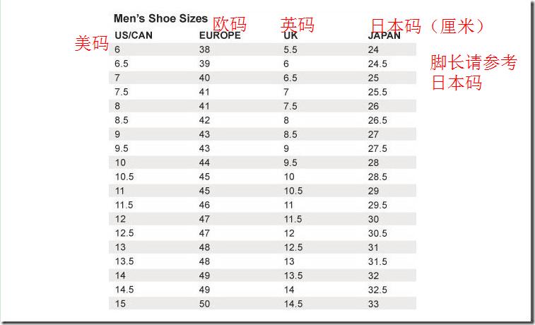 海淘clarks尺码_海淘鞋子尺码对照表大全 男鞋 女鞋 童鞋 海淘鞋子宽度-全球去哪买