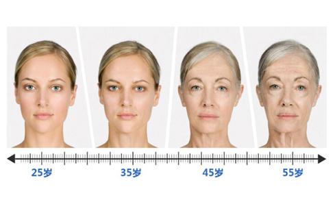 你也可以成为不老神话——海淘最有效6款抗衰老紧致面膜