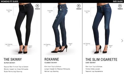 美式经典高级牛仔裤,海淘版型说明和尺码建议-姑娘篇