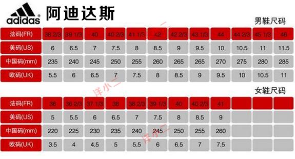 James Dyson Experimentar ala  海淘各大品牌鞋码表包含尺码对照表、鞋码表、尺码表、尺码换算、鞋子尺码对照表-全球去哪买