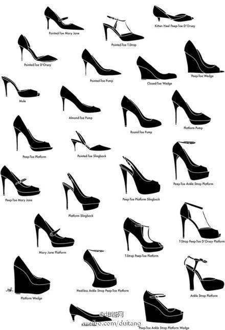 海外购服饰类、鞋类、外国购物网站常用词中英文对照