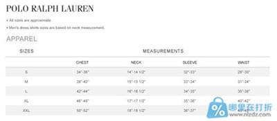 美国服装品牌Ralph lauren(拉夫劳伦)海淘攻略