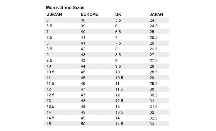 原单鞋及海淘鞋必备【全品牌尺码对照表】