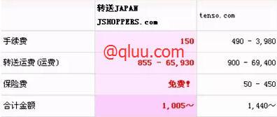 日本转运公司注册教程攻略2016版(jshoppers转运注册为例)