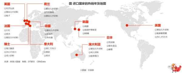 这张年货海淘地图,彰显了你买遍全球高级货的野心