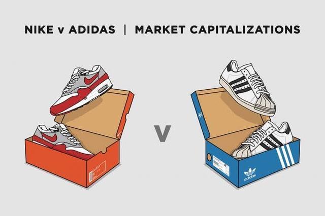 adidas阿迪达斯 VS nike耐克对比