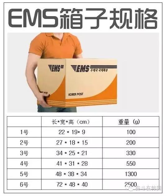 韩国邮局EMS全攻略!! 代购党必看!