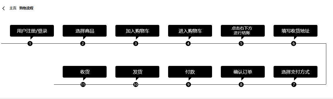 MONNIER Frères中文官网