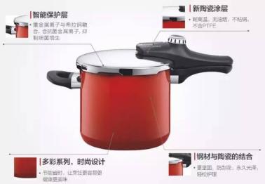 德国高压锅怎么用法? 德国高压锅使用方法