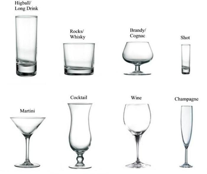 经常去酒吧,但是你了解那些酒杯吗?(鸡尾酒杯分类介绍)